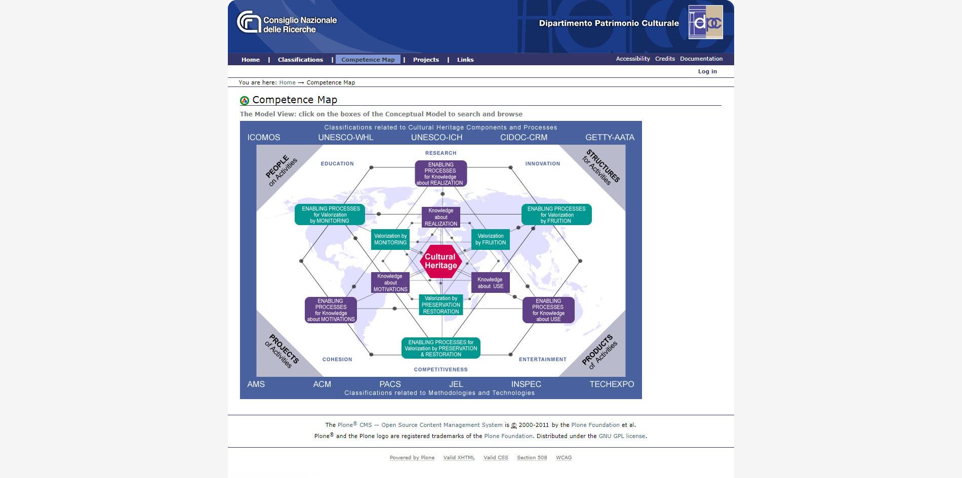 Mappa delle competenze relative al patrimonio culturale